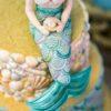 Mermaid Scales Mould